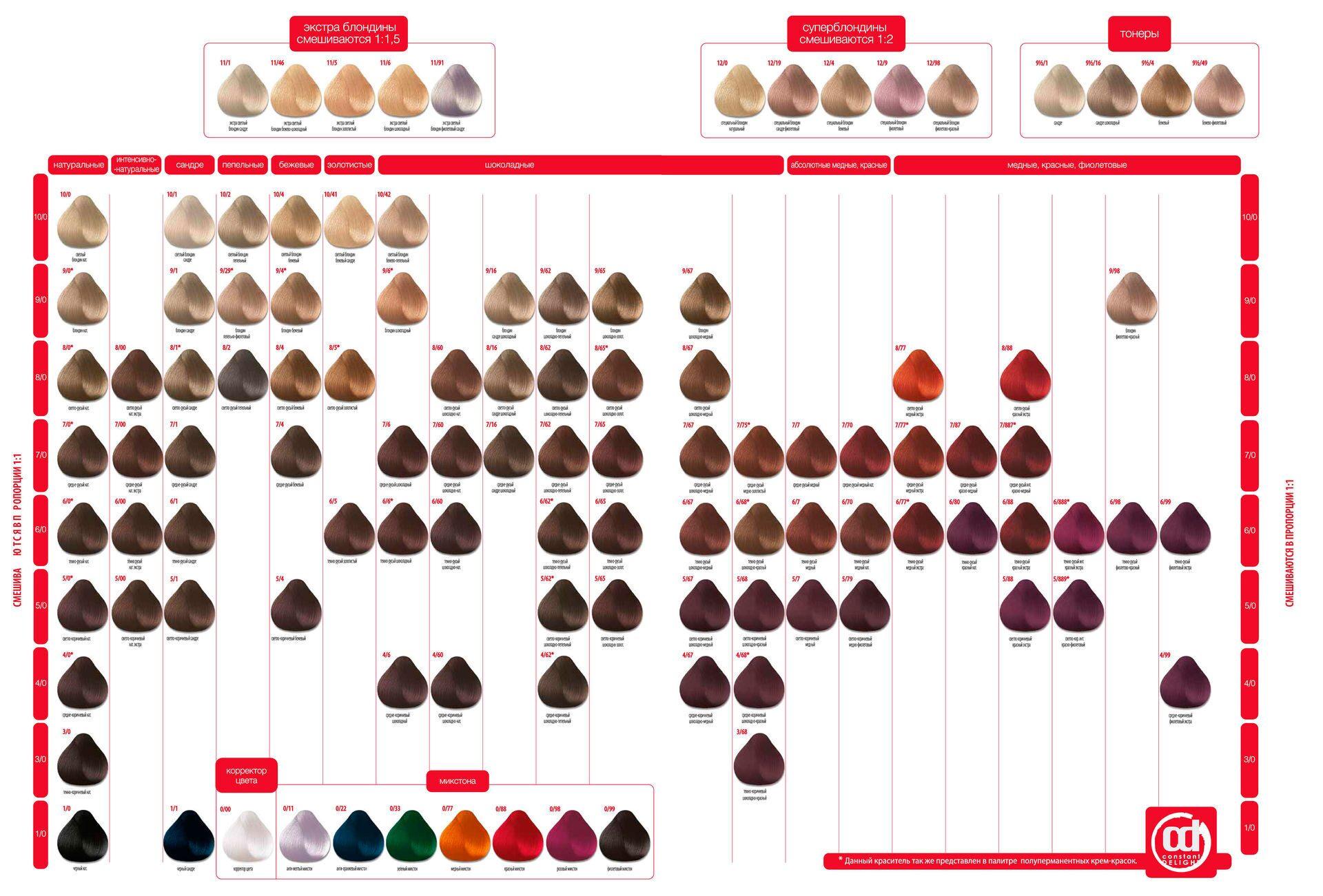 Constant Delight: отзывы о краске для волос и палитра